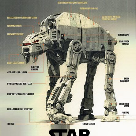 Star Wars AT-M6
